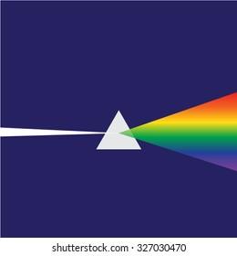 Physics Prism
