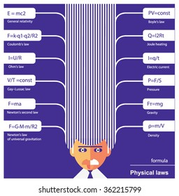 Laws of Physics Images, Stock Photos & Vectors | Shutterstock