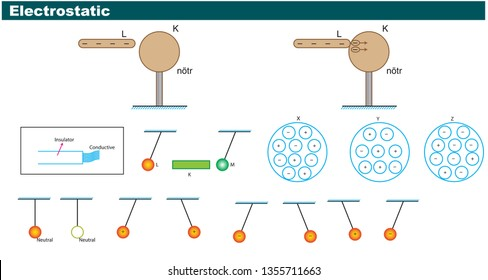 Physics Shapes - Electrostatic and Circuit Elements Bulk Shapes Vector