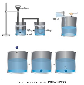 Physics and the shapes used in chemistry lesson. Experiments and Containers. Vector AI