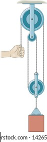 Physics - Simple machines, pulleys, gears