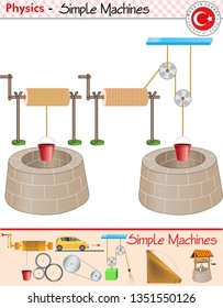 Physics - Simple Machines, Question and Answer Template, vector