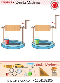 Physics - Simple Machines, Question and Answer Template, vector, Revision