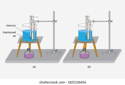 Physics tutorials, experiments and auxiliary figures, Pressure issue, pressure test