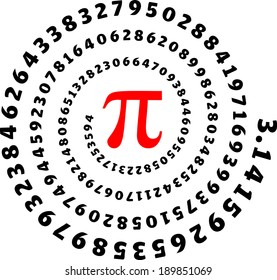 Pi Spiral, Circumference, Mathematics