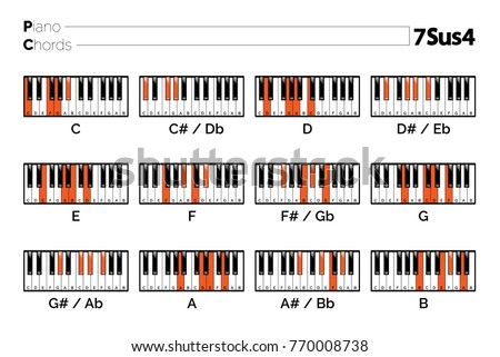 Piano Chord 7 Sus 4 Chart Graphic Music Stock Vector Royalty Free