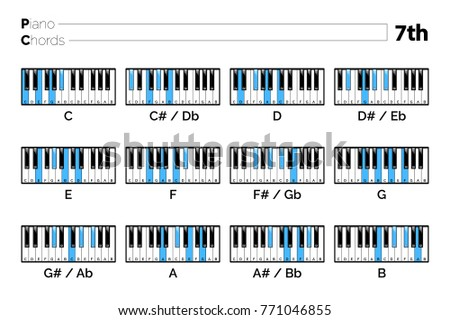 Piano Chord 7th Chart Graphic Music Stock Vector Royalty Free