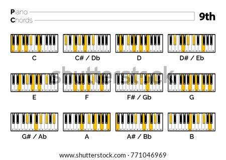Piano Chord 9th Chart Graphic Music Stock Vector Royalty Free