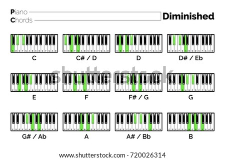 Piano Chord Diminished Stock Vector Royalty Free 720026314