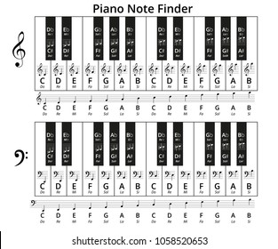 Piano Keys Solfege Note Finder Treble Stock Vector Royalty Free