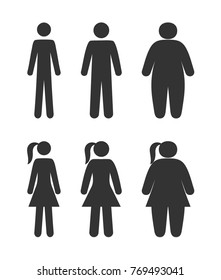pictogram people, body types, men and women, thick, normal and thin, simple set of icons, isolated silhouettes