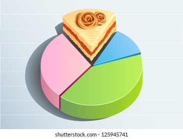 Pie Chart with Cake Piece as Profits or market share or sales