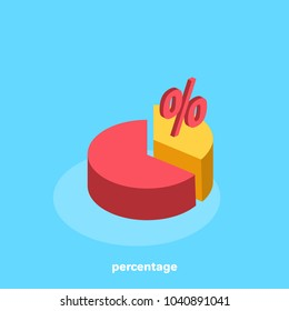 pie chart divided into parts of different colors and percentage, isometric image