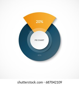 Pie chart. Share of 20% and 80%. Circle diagram for infographics. Vector banner. Can be used for chart, graph, data visualization, web design