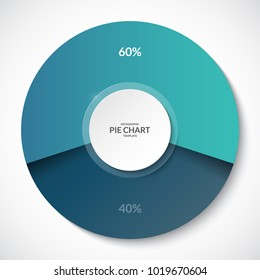 Pie chart. Share of 60 and 40 percent. Can be used for business infographics.