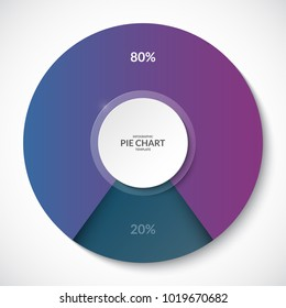 Pie chart. Share of 80 and 20 percent. Can be used for business infographics.