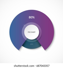 Pie chart. Share of 80% and 20%. Circle diagram for infographics. Vector banner. Can be used for chart, graph, data visualization, web design