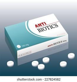 Pills named ANTIBIOTICS, a medical fake product. Vector illustration.