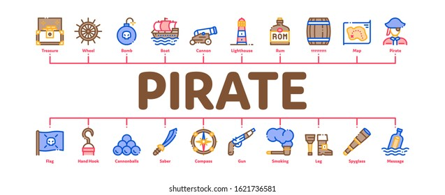 Pirate Sea Bandit Tool Minimal Infographic Web Banner Vector. Pirate Saber And Spyglass, Steering Rudder, Crossed Bones And Skull Flag Concept Illustrations