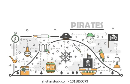 Pirates vector poster banner template. Pirate hat ship treasure chest, flag, rum barrel, spyglass, skull and bones, steering wheel, smoking pipe etc. Thin line art flat icons for web printed materials