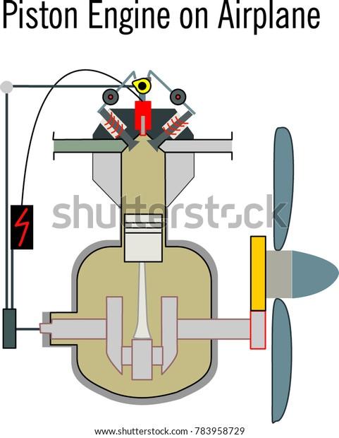 piston engine airplane cartoon engine stock vector (royalty free  aircraft piston engine diagram #11