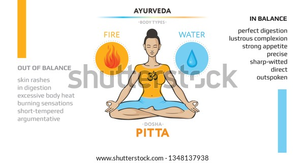 Pitta Dosha Ayurvedic Physical Constitution Human Stock Vector Royalty Free 1348137938