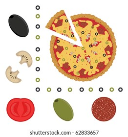 pizza and ingredients of pizza