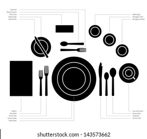 Place Setting Diagram for a formal dinner with soup and salad courses on white. With text labels.