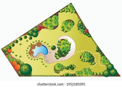 Landschaftsplan und Garten