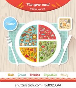 dieta saludable del plato del buen comer
