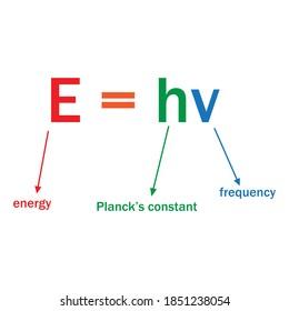 planck relation, equation of planck quantum theory