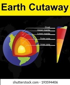 Planet Earth cutaway