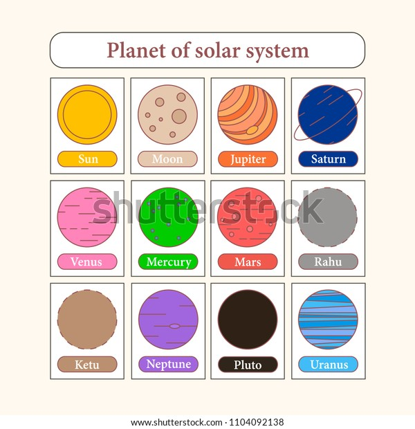 Planets Astrology Their Colors Astrology Vector Stock Vector