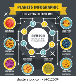 Planets infographic banner concept. Flat illustration of planets infographic vector poster concept for web