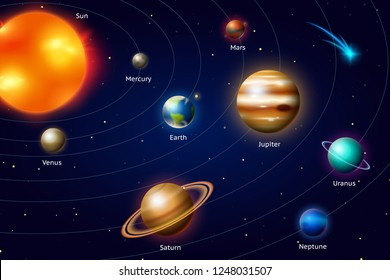 Solar System Images Stock Photos Amp Vectors Shutterstock