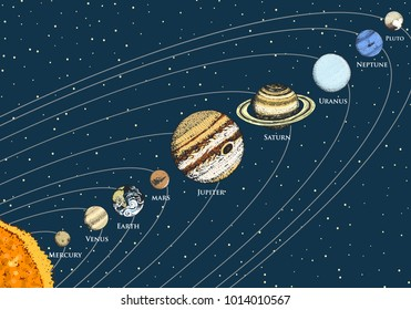 planets in solar system. moon and the sun, mercury and earth, mars and venus, jupiter or saturn and pluto. astronomical galaxy space. engraved hand drawn in old sketch, vintage style for background.