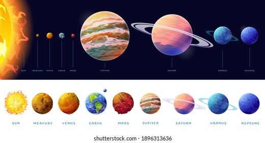 Planets of Solar system size comparison, list of spheres and text. Vector rocky Mercury, Venus and Earth, Mars. Outer space gas giants Jupiter and Saturn, ice Uranus and Neptune, Pluto, Sun