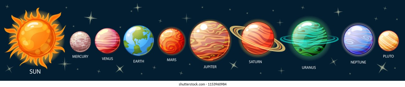 Planets of the solar system. Sun, Mercury, Venus, Earth, Mars, Jupiter, Saturn, Uranus, Neptune, Pluto