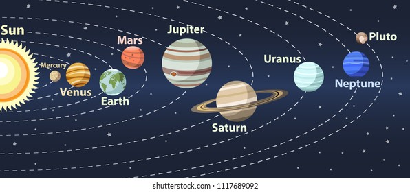 planets of Solar System. Vector colorful illustration