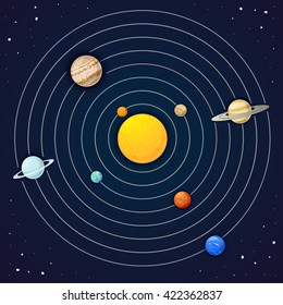 The planets of the solar system, vector illustration