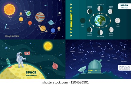 Planets space banner set. Flat illustration of planets space vector banner set for web design