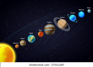 Planets that orbit the sun astronomy educational aid banner diagonal design with black background abstract vector illustration