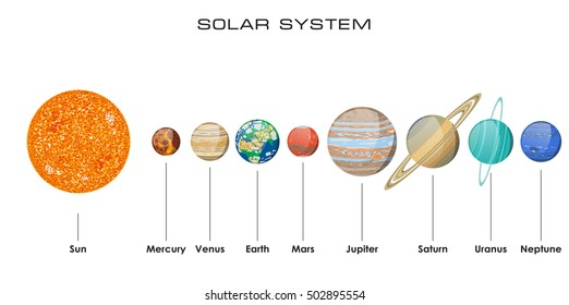 Planets vector set on dark background. Our Solar System.