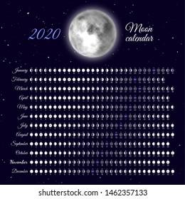 New Moon October 2020.Imagenes Fotos De Stock Y Vectores Sobre Moon Phases