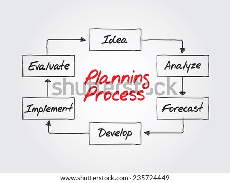 Planning Process Flow Chart Vector Business Stock Vector Royalty