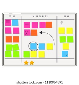 Planning whiteboard organizer with sticker notes.
