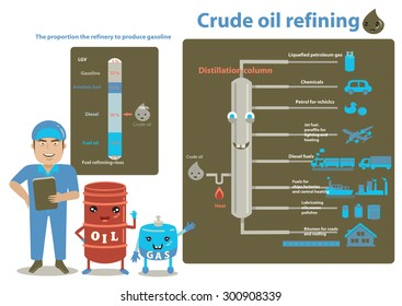 Plant Engineering Gas and oil chart showing distillation of crude oil and refined oil Info graphic.vector illustration