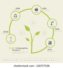 Plant Timeline Infographic. Green eco bio template design. Vector illustration