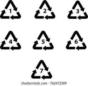 plasti recycling numbers