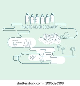 Plastic cannot biodegrade, it's harmful to environment and human health. Plastic never goes away concept. Vector illustration.